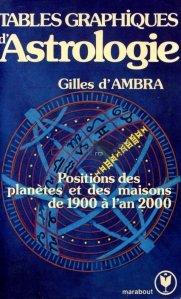 Tables graphiques d'astrologie / Tabele grafice de astrologie