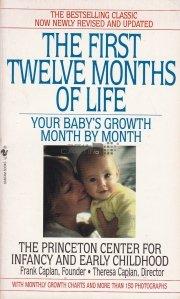 The first twelve months of life / Primele doisprezece luni de viata
