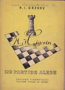 M. I. Cigorin