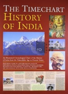 The Timechart. History of India / Istoria Indiei
