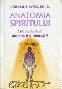 Anatomia spiritului