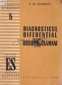 Diagnosticul diferential al bolilor de plamani