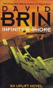 Infinity's Shore / Infinitul malului